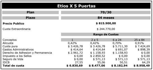 Etios-X-5p-7030-Feb2020